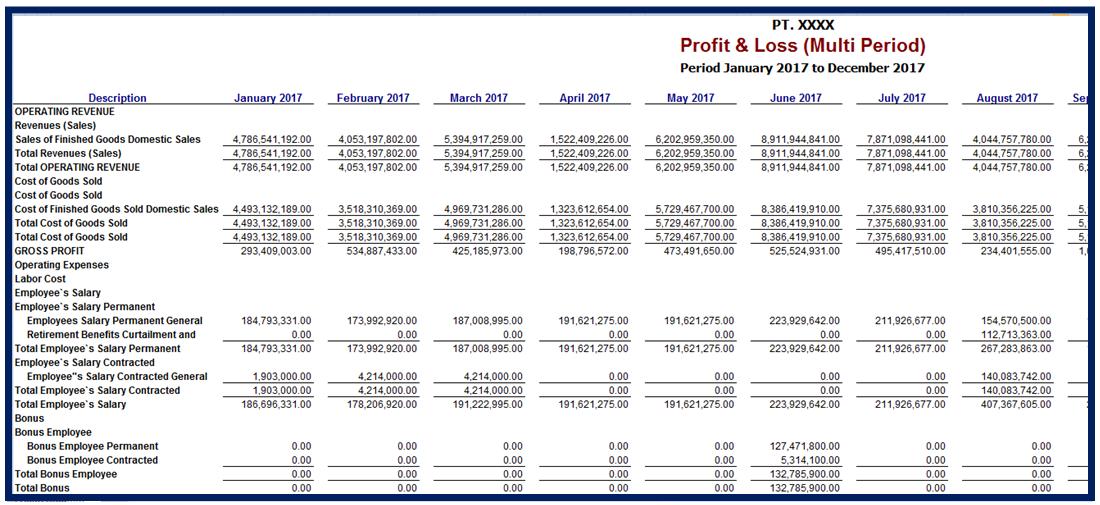 Laporan Keuangan Bulanan Perencanaan Pajak Mulai Dari 100 S D 200 Juta Bulan Flazztax